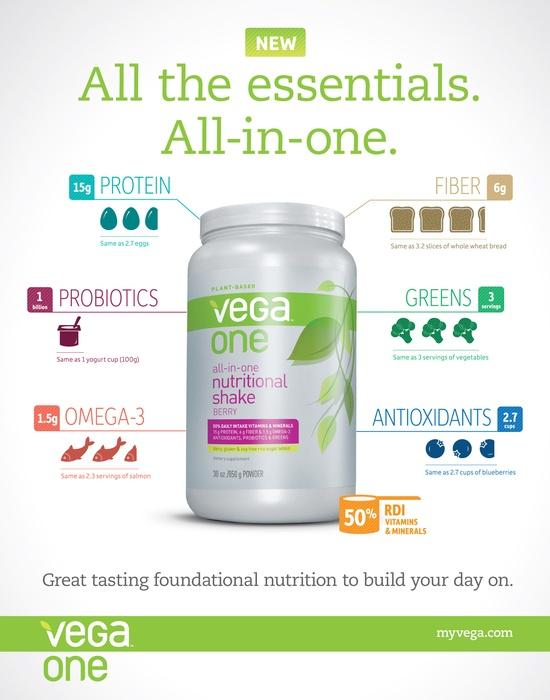 Great health videos at www.thriveforward.com